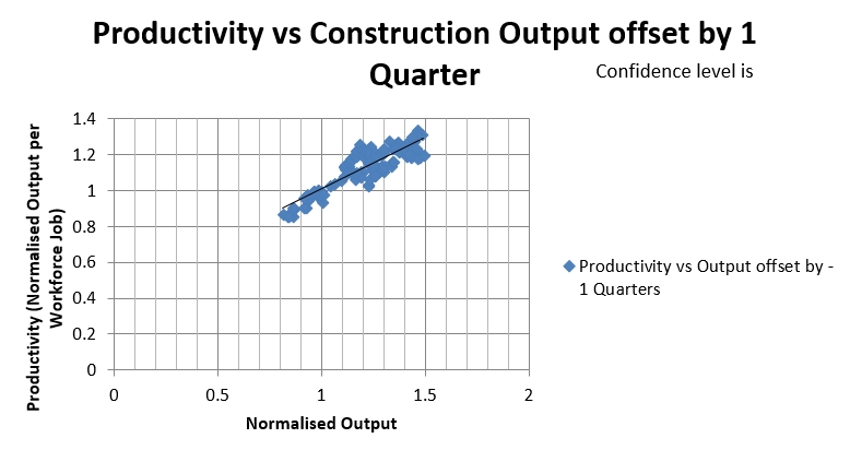 Productivity vs construction output.jpg