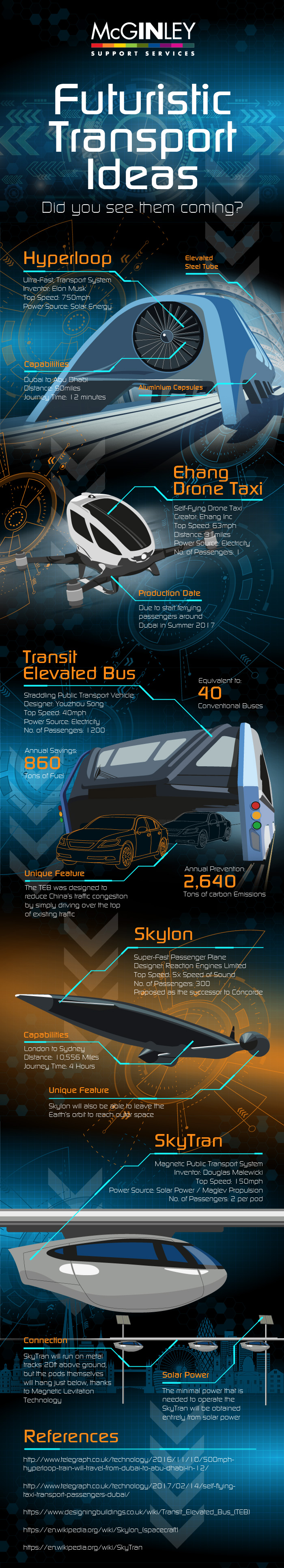 Future transport infographic.jpg