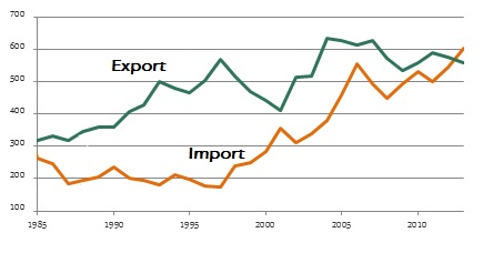 Production-exports.jpg