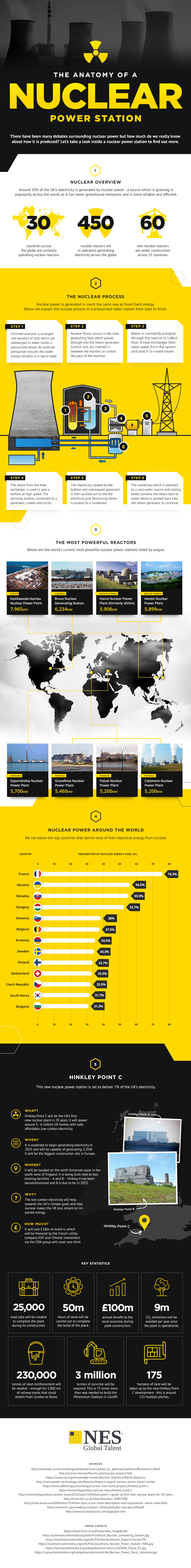 Anatomy of a nuclear power station.jpg