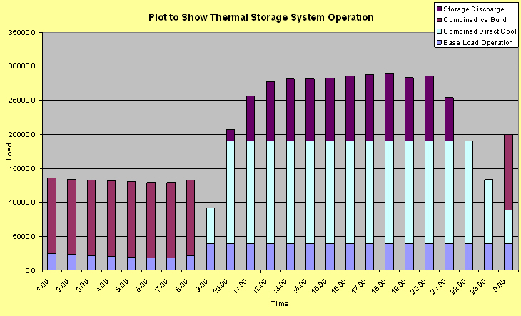 Thermal storage system operation.jpg