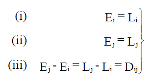 Critical path method equation 3.jpg