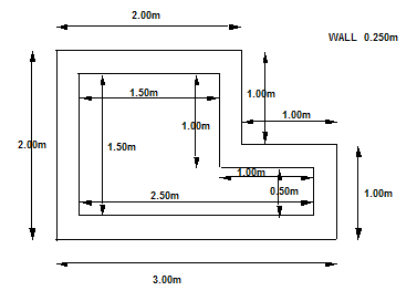Measurement Designing Buildings Wiki