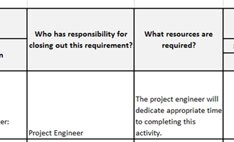 How to Write an Inspection & Test Plan - Designing Buildings