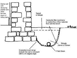File:Frenchdrain 270.png