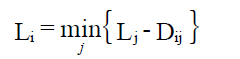 File:Critical path method equation 2.jpg