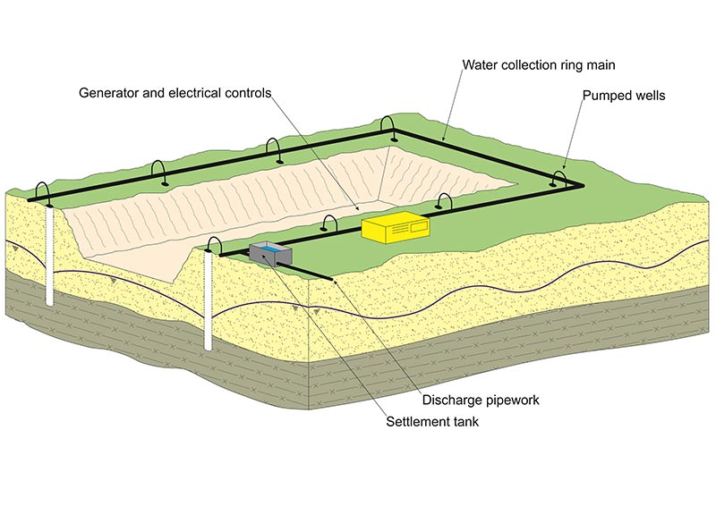 File:Groundwater-diagram1.jpg
