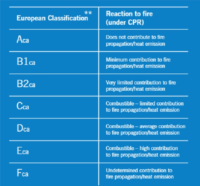 ECA CPR reaction to fire large.jpg