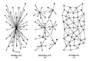 Blockchain-traditional-and-distributed-.jpg