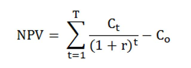 NPV equation.jpg