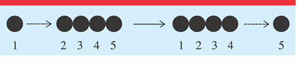 File:Newton's Cradle 2 Example 1.1.png