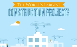 File:The-Worlds-Largest-Construction-Projects–Infographic cropped.jpg