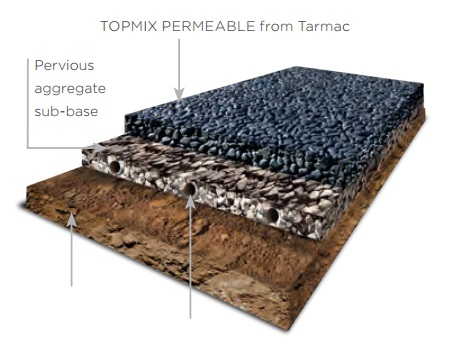 Topmix Permeable Designing Buildings Wiki
