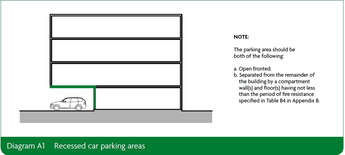 Diagram a1 recessed car parking areas.jpg