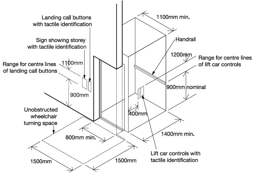 Lifts for buildings - Designing Buildings Wiki