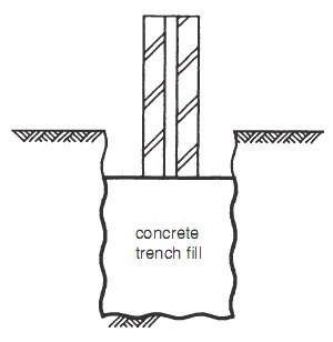 File:Trenchfill.jpg