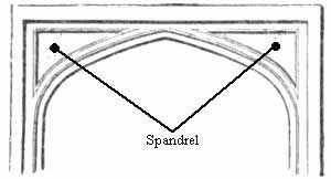 File:Spandrel.jpg