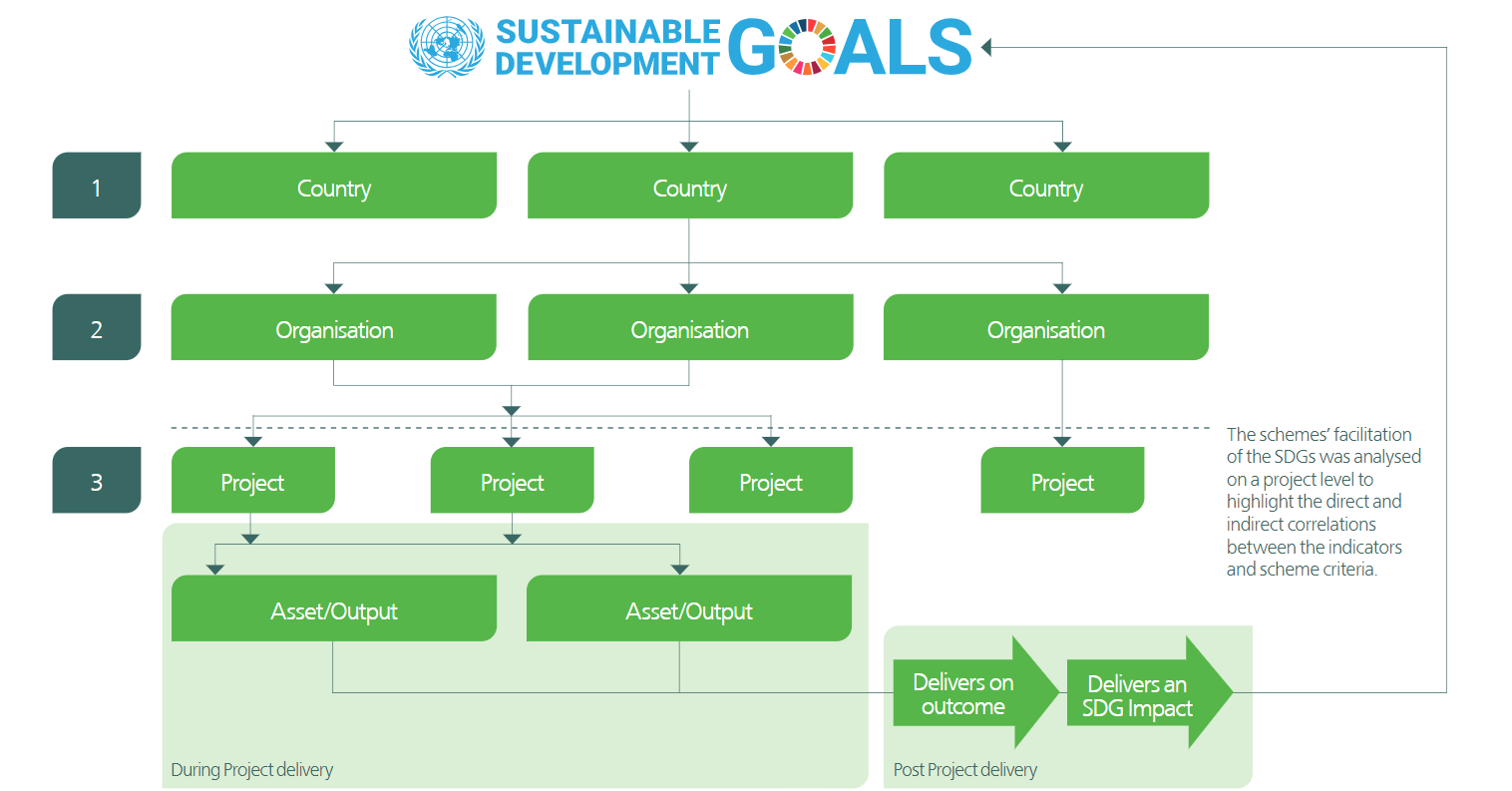 SDGs project delivery.png