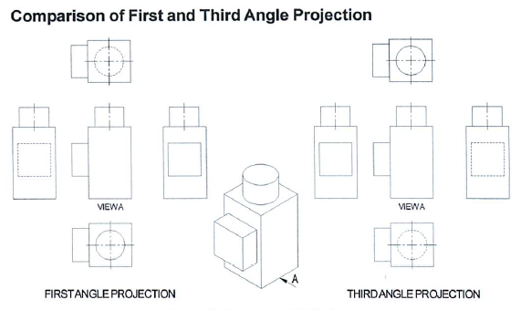 First and third angle projection.png
