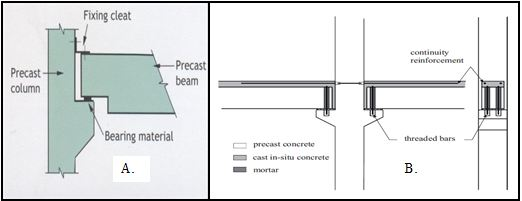 File:Corbel connection.JPG
