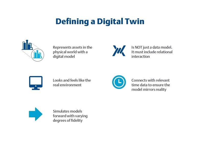 Digital twin.jpg