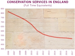 Conservation services in england 290.jpg