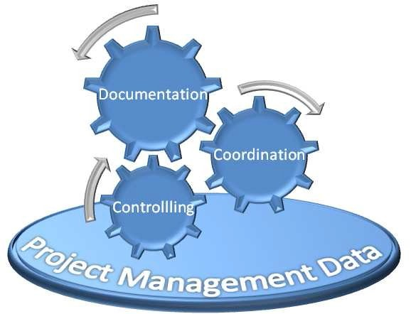 File:Joint project management data.jpg