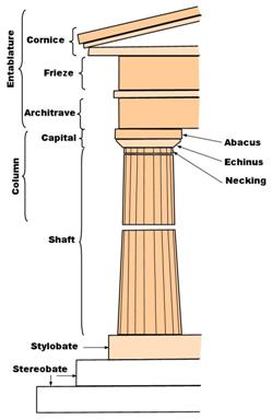 Parts Of A Column >> Elements Of Classical Columns Designing Buildings Wiki