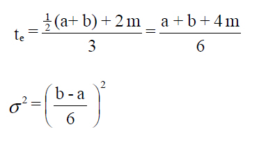 Critical path method equation 4.jpg