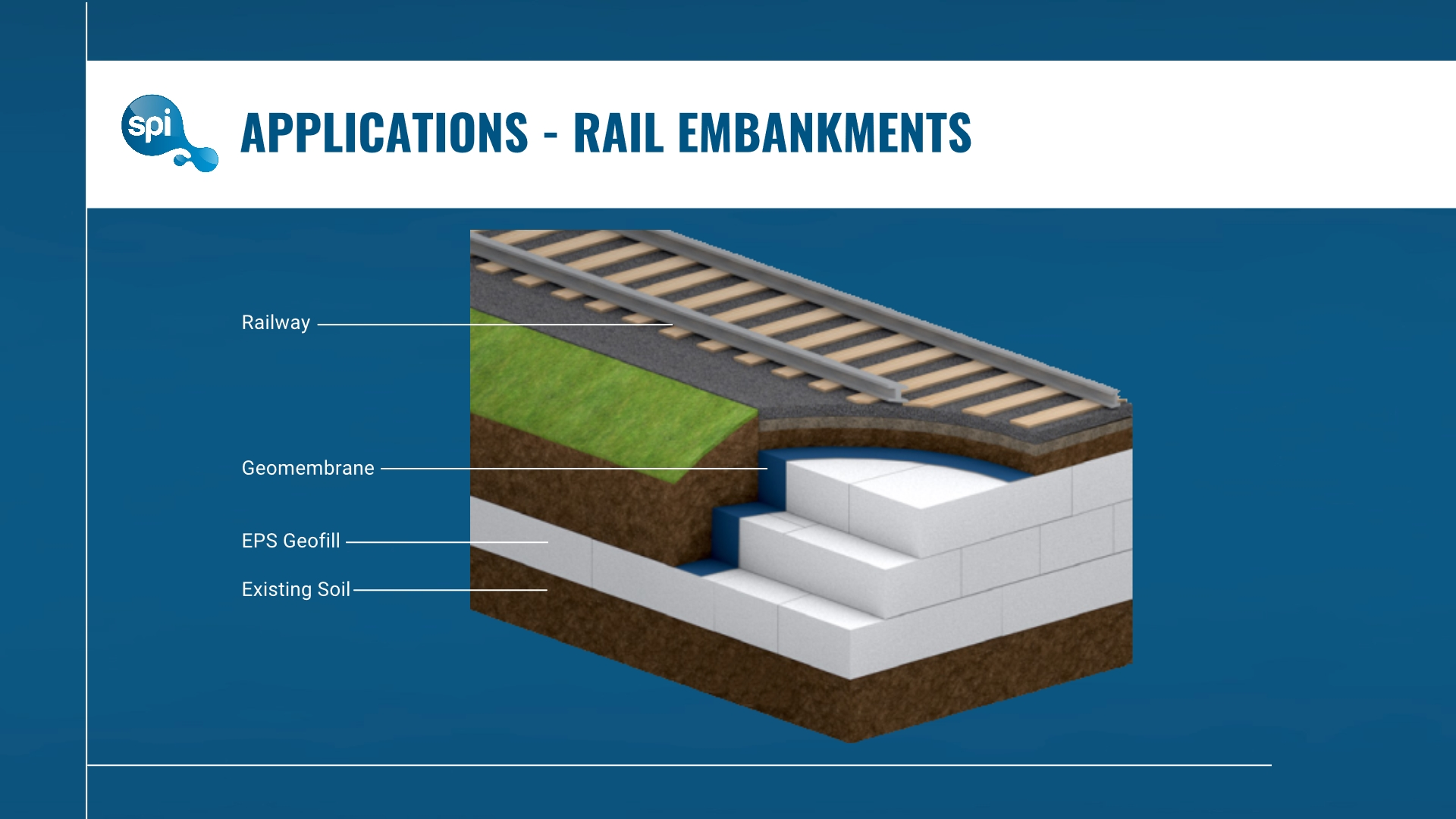 Geofill Rail Embankments.jpg