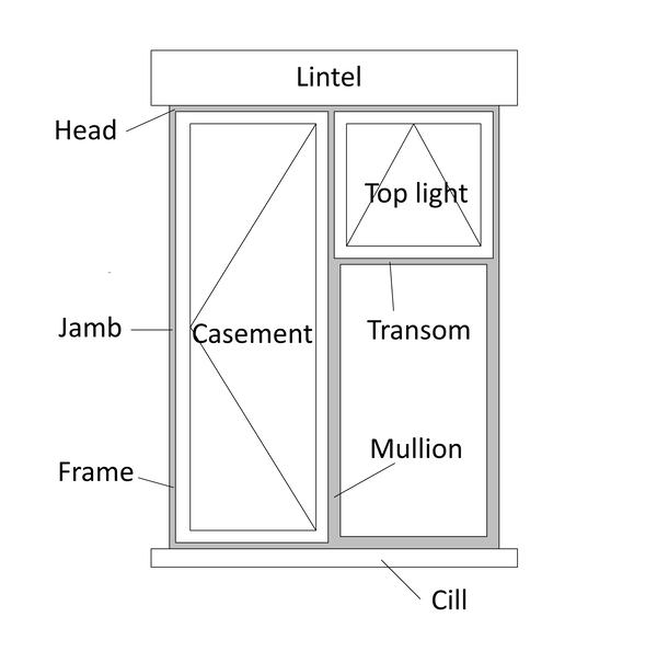 File:Window parts.jpg