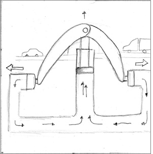 Hydraulic Assisted Bridges - Designing Buildings Wiki