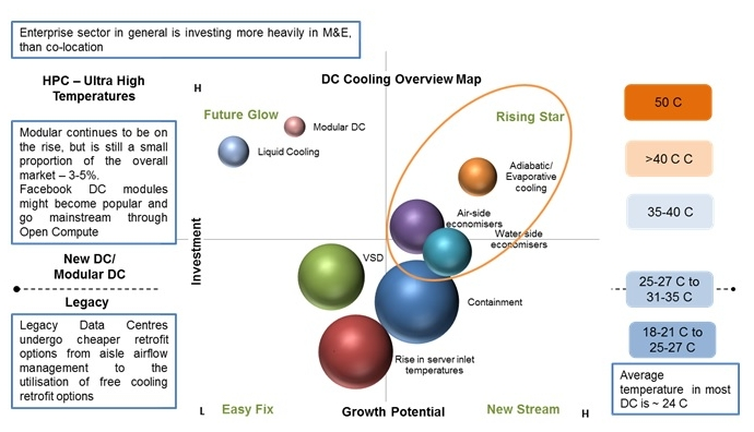File:Cooling technologies in data centres.jpg