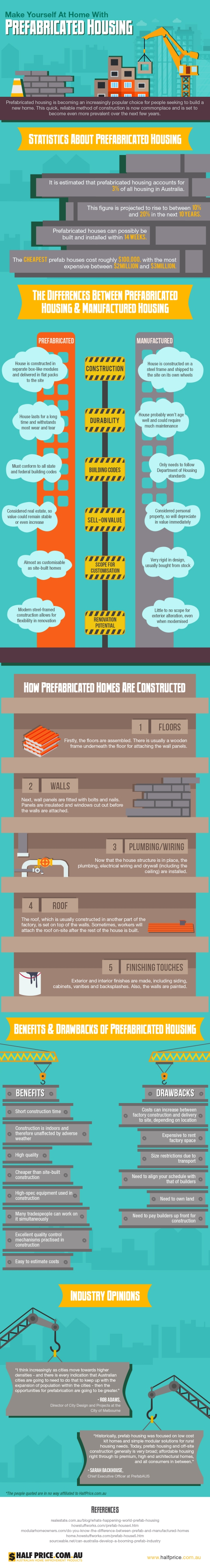 Prefabricated housing in Australia infographic.jpg