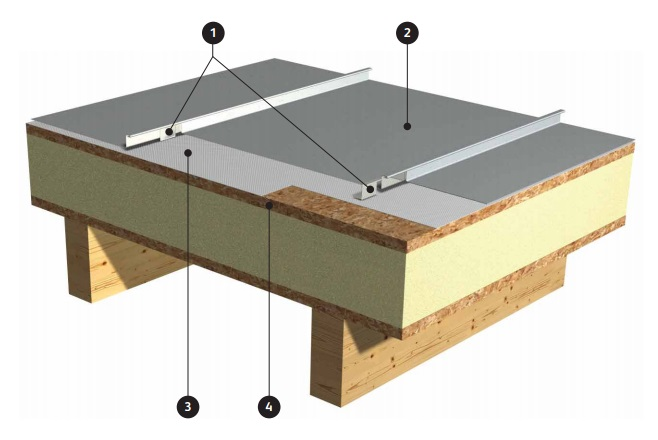 Vieo Roof System Designing Buildings Wiki