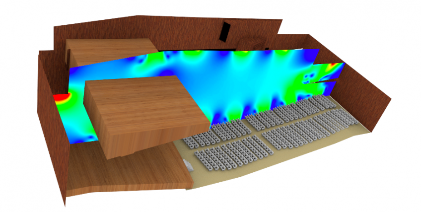 Cfd Bridging The Gap Between Architecture And Engineering Designing Buildings Wiki