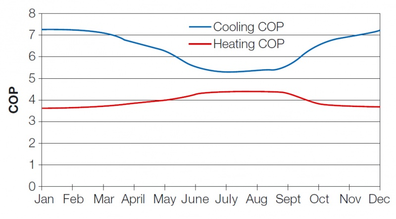 File:Heat pump cop.jpg