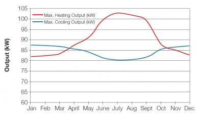 Peak heating and cooling capacity.jpg