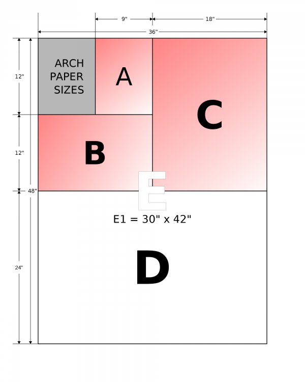North American Paper Sizes Designing Buildings Wiki
