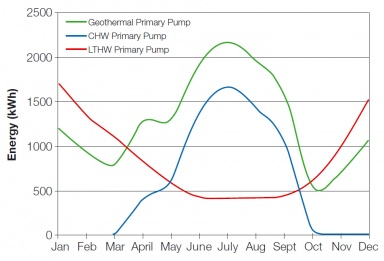 Circulation pump energy consumption.jpg